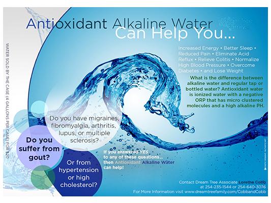 Antioxidant Water